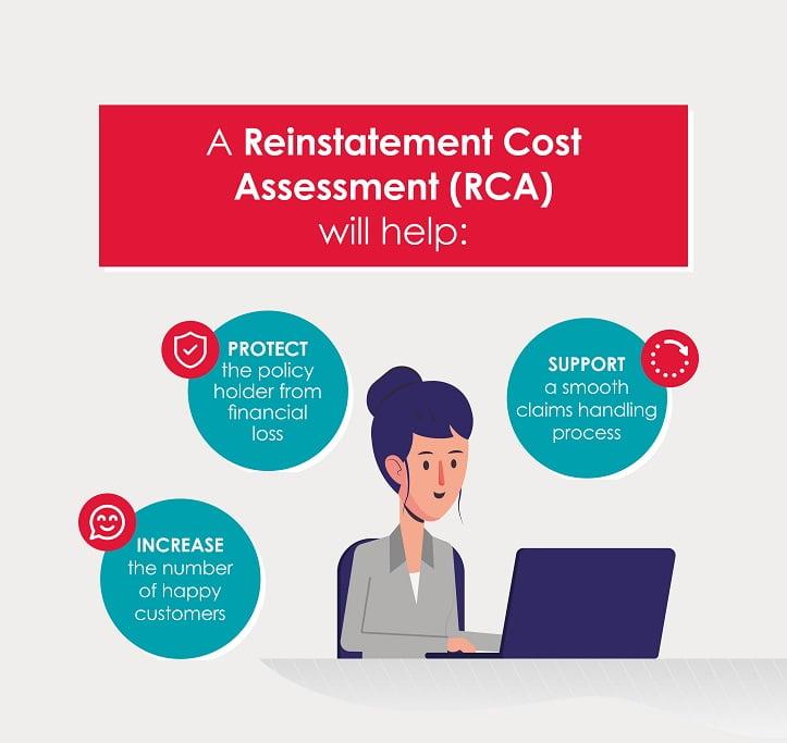 Benefits of a Reinstatement Cost Assessment