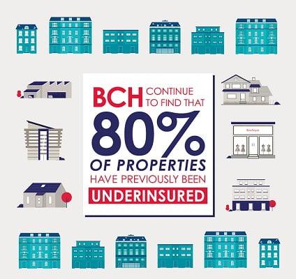 Underinsured properties